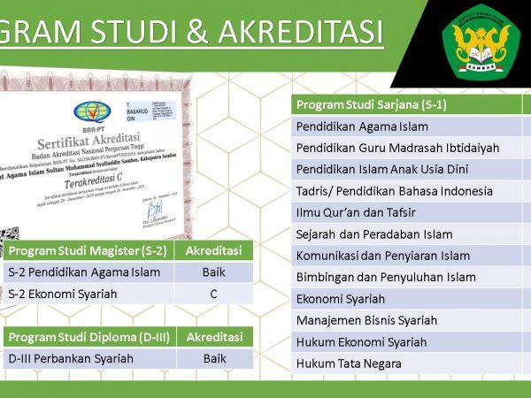 Tiga Program Studi IAIS Sambas Lolos Konversi ISK.
